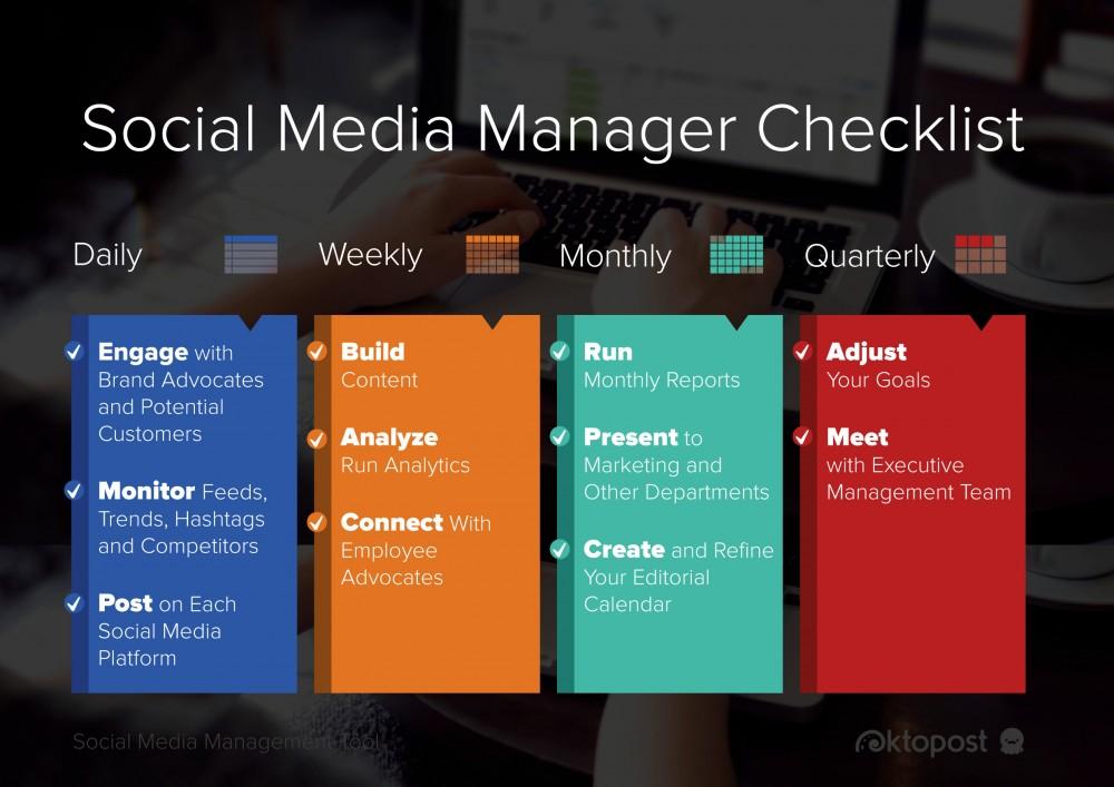 Social Media Manager Checklist