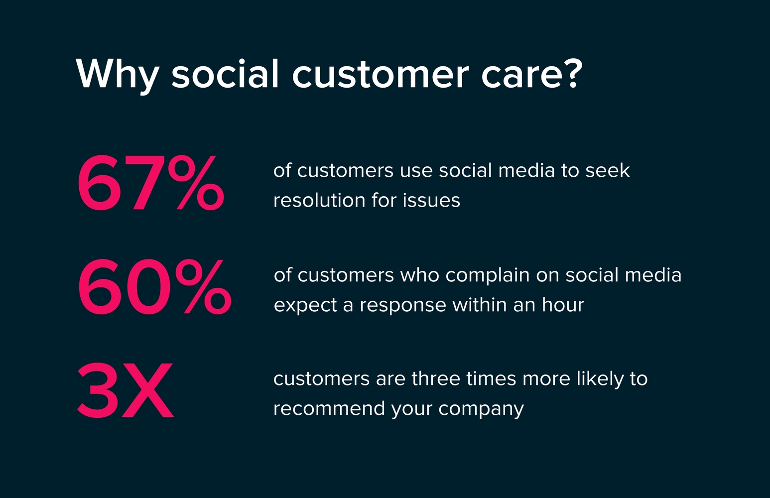 social-customer-care-oktopost