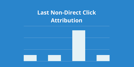 last-non-direct-click