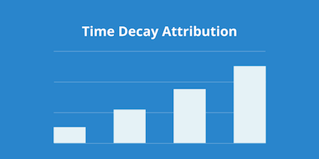 time-decay-attribution