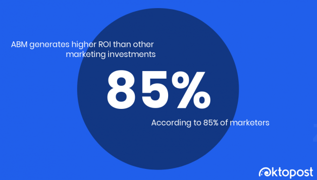 85% of marketers support abm