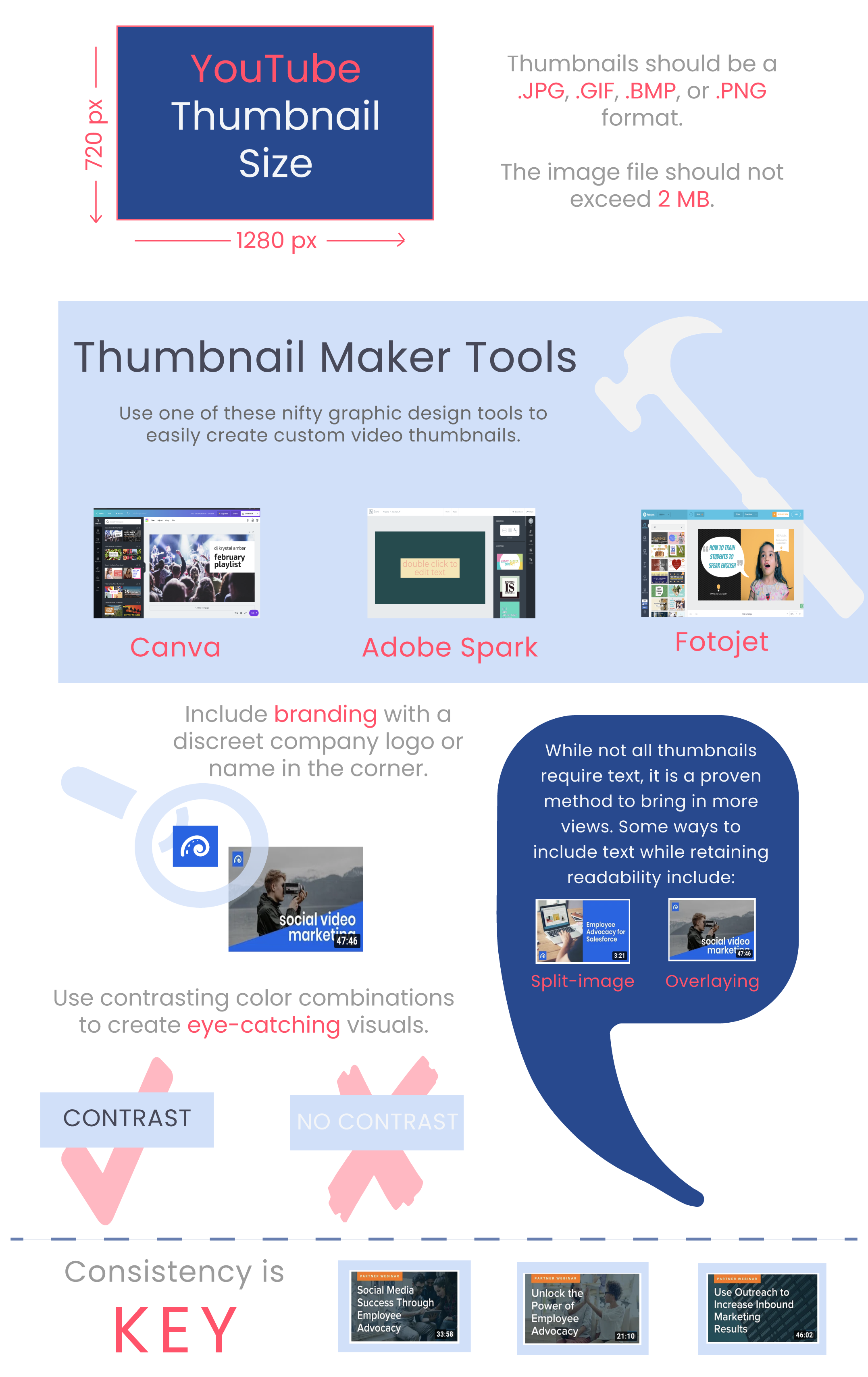 Video Thumbnail Infographic