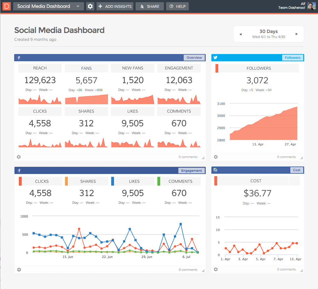 top 10 instagram tools for marketers blog whatagraph Top 10 Social Media Reporting Tools Oktopost