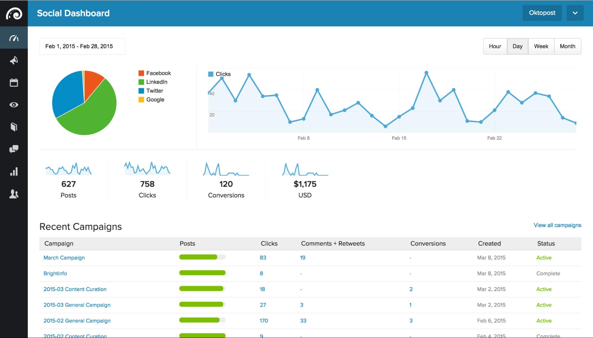 oktopost social dashboard